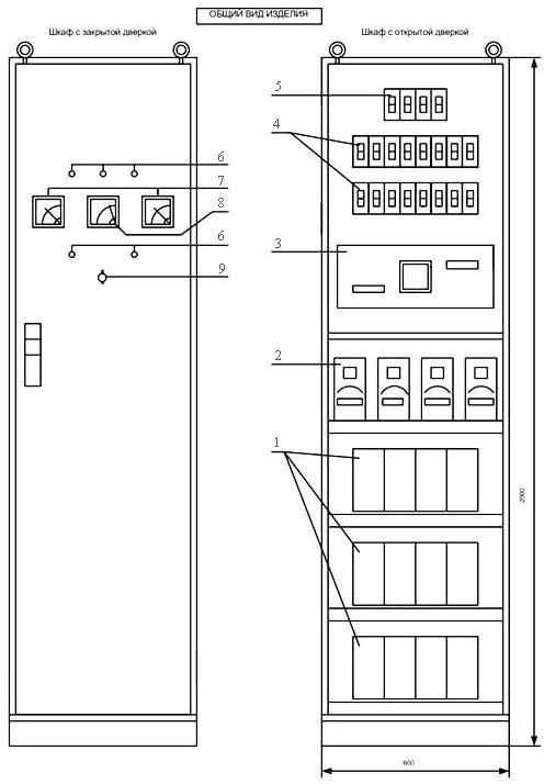 Общий внешний вид шкафа ШОТ