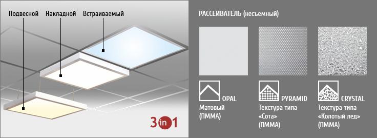 Монтаж светильников Quadro LED
