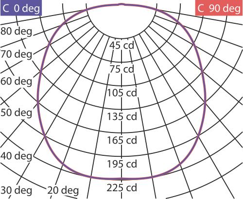 Кривые силы света ЛВО-13 Опал-Грильято